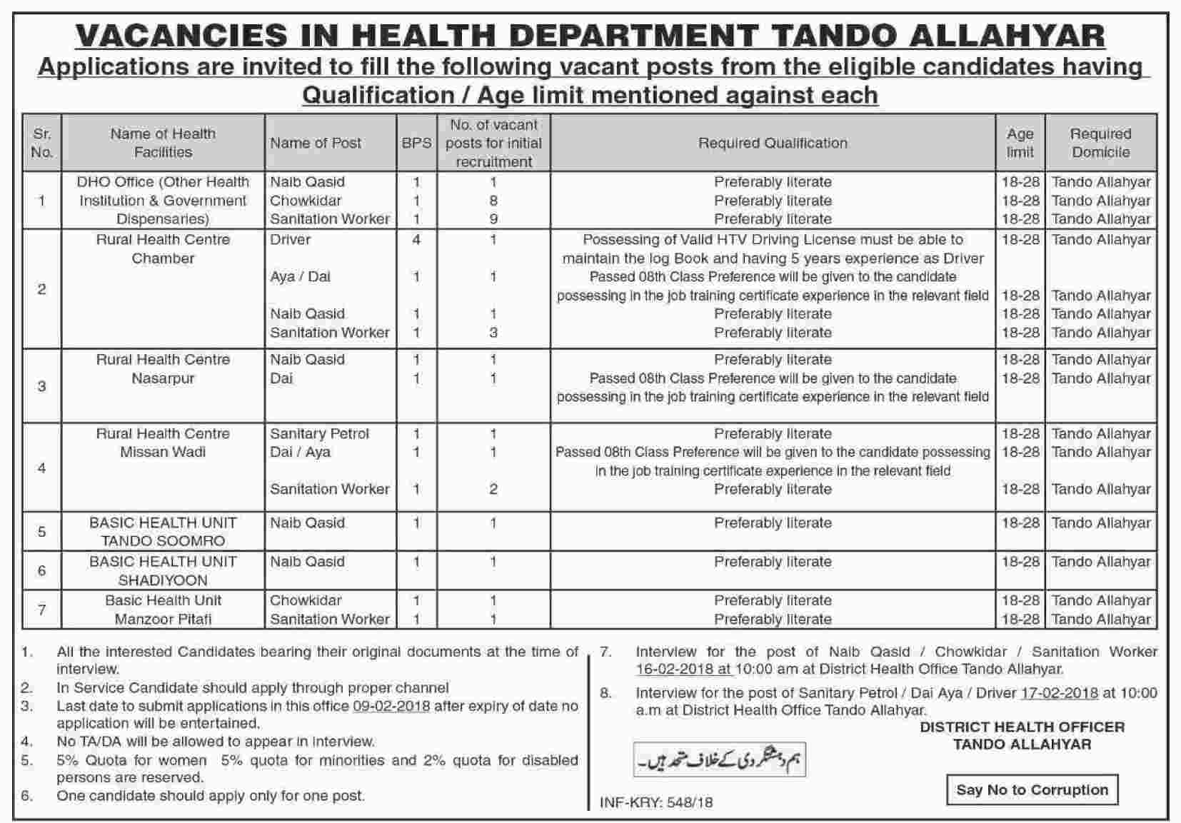 Jobs In Health Department of Tando Allahyar 01 Feb 2018
