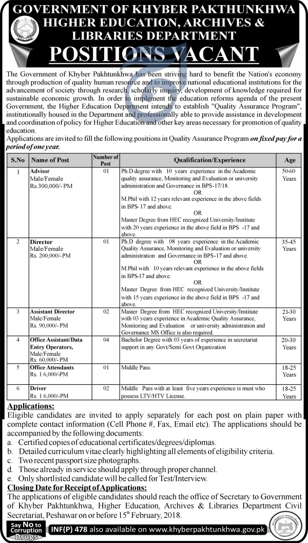 Jobs In Higher Education Archive & Libraries Department Of KPK 31 Jan 2018