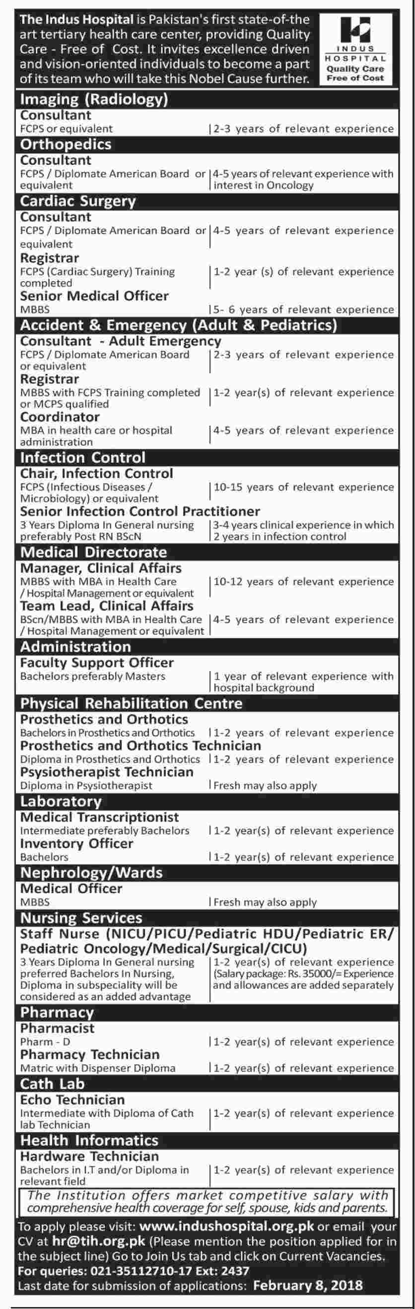 Jobs In Indus Health Network Karachi 29 Jan 2018