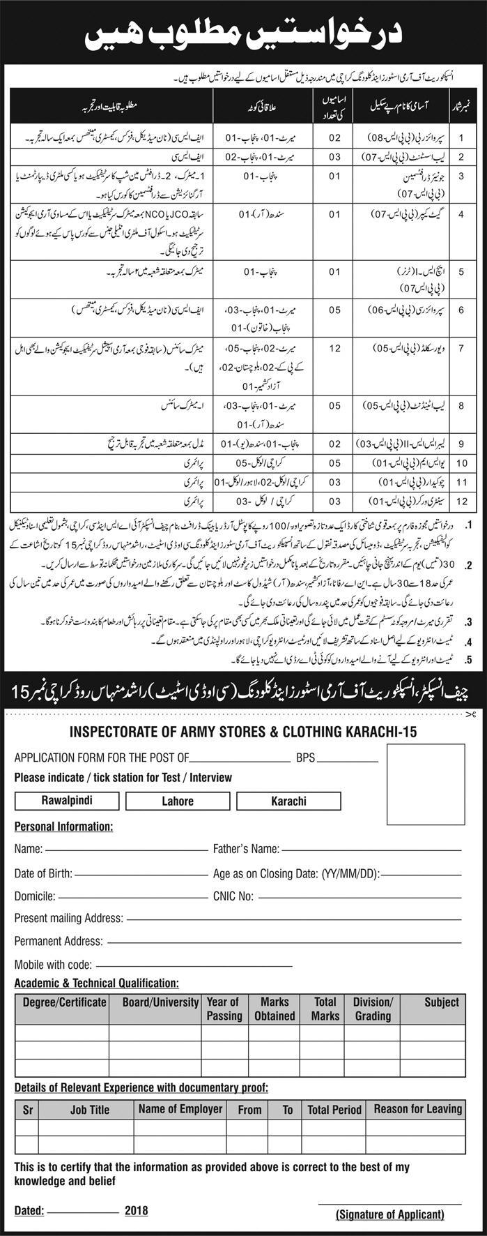 Jobs in Inspectorate of Army Stores & Clothing 03 June 2018