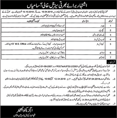 Jobs in Irrigation Department Govt of The Punjab 17 March 2018