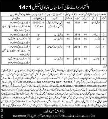 Jobs In Irrigation Department Gujranwala Division 30 Jan 2018