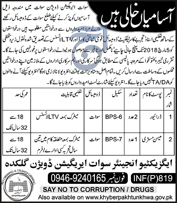 Jobs In Irrigation division Sawat 22 Feb 2018