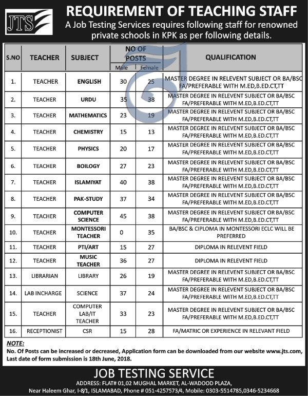 Jobs in Job Testing Service Islamabad 03 June 2018