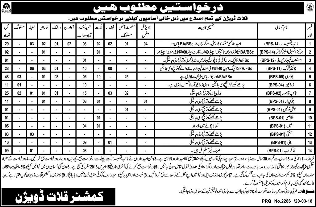 Jobs In Kallat Division Balochistan 22 Mar 2018