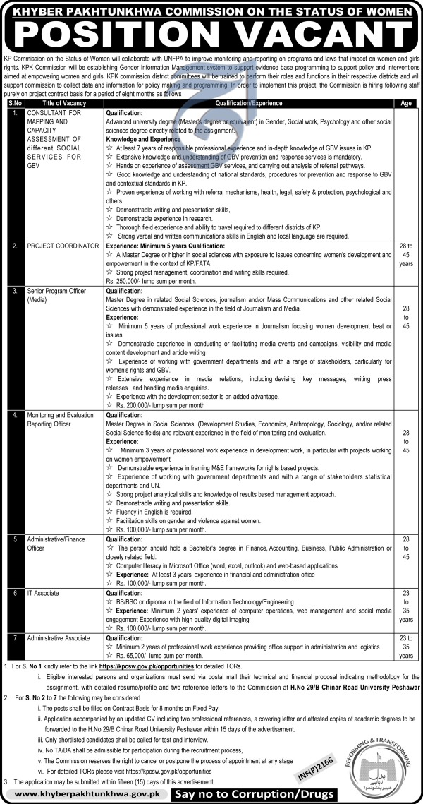 Jobs in KPK Commission on The Status of Women 04 May 2018