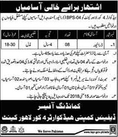 Jobs in Lahore Cantt 15 April 2018