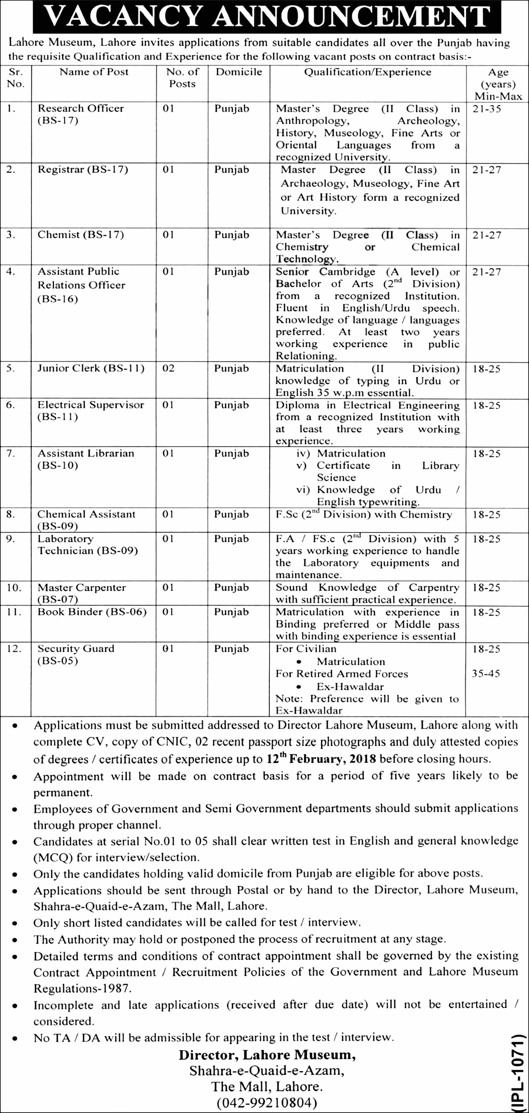Jobs In Lahore Museum 24 Jan 2018