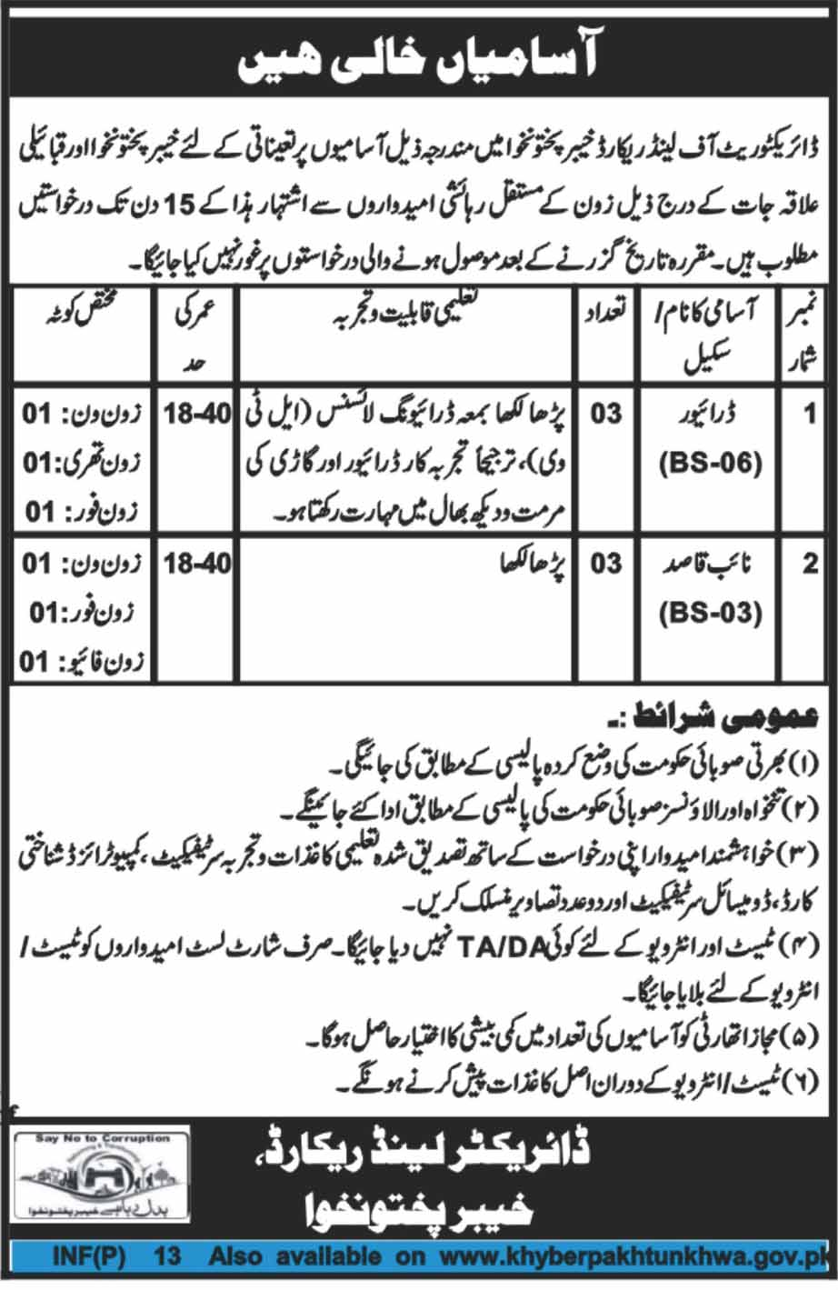 Jobs In Land Record Department KPK 05 Jan 2018