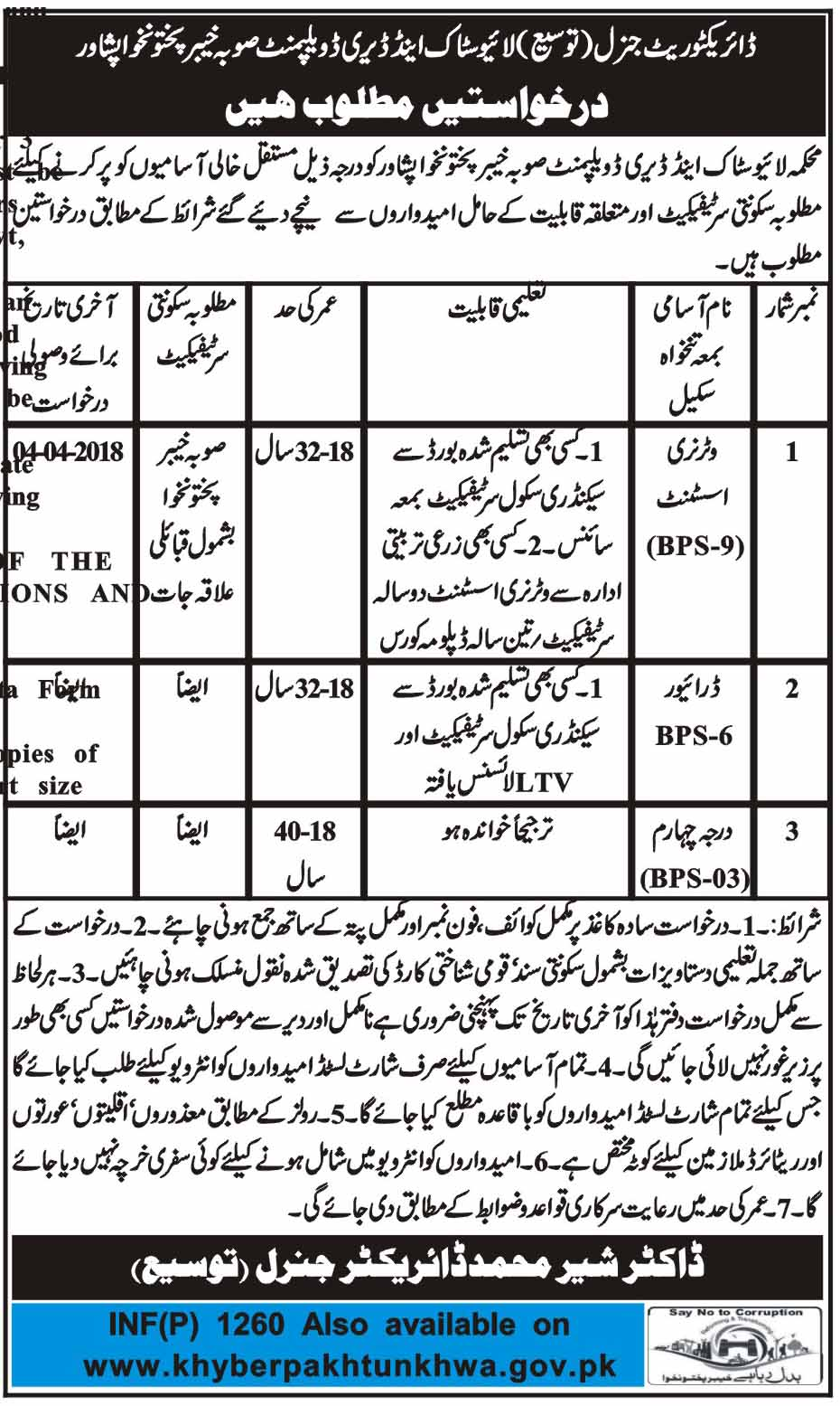 Jobs in Live Stock and Diary Development Peshawar 12 March 2018