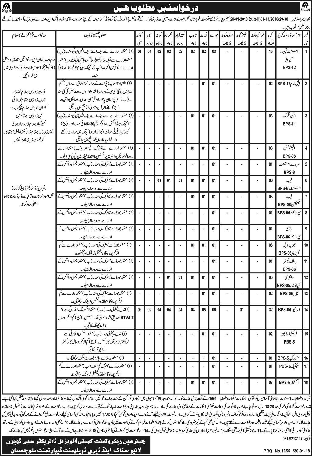 Jobs In Livestock and Dairy Development Department Balochistan 31 Jan 2018