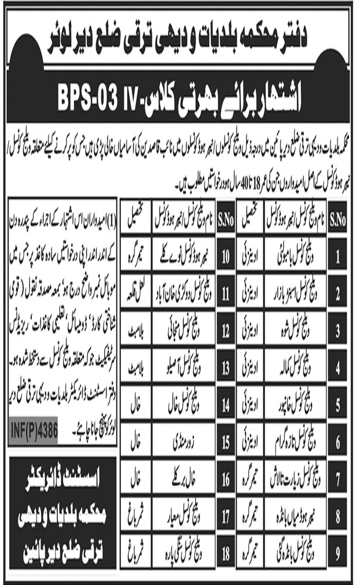 Jobs In Local Govt And Rural Development Department 22 Nov 2018