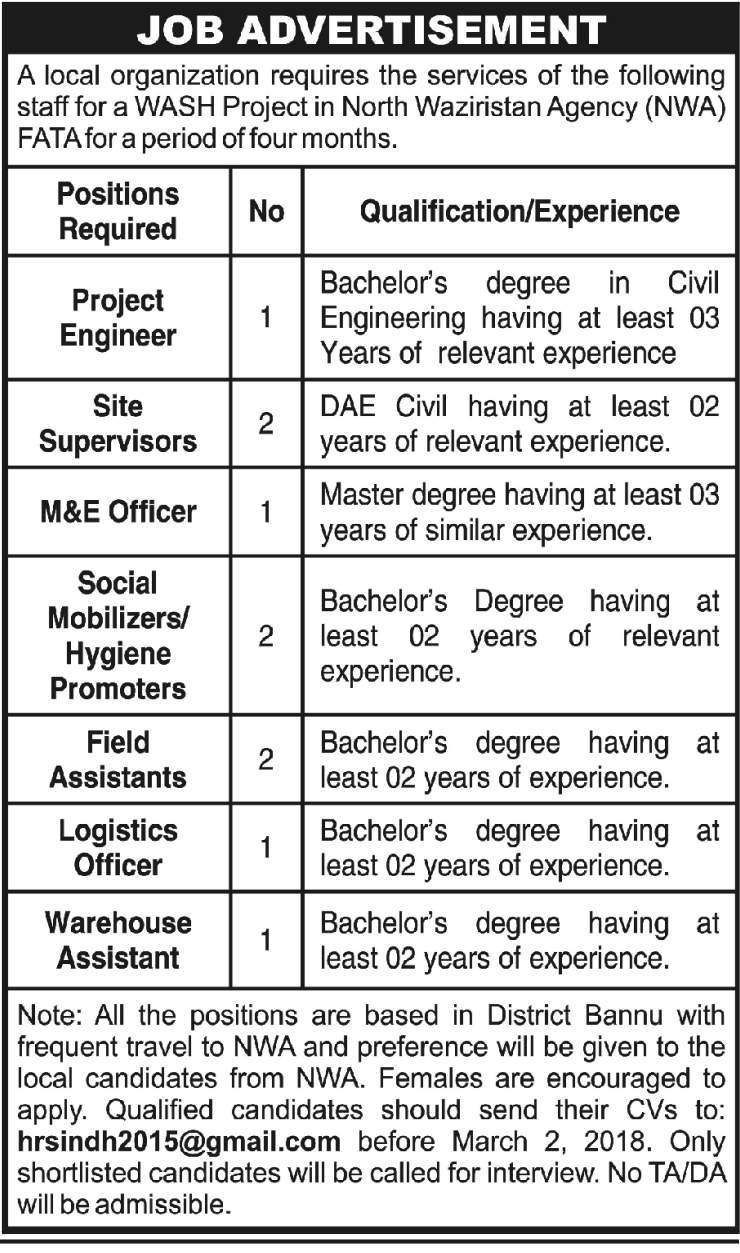 Jobs in Local Organization in Bannu 24 Feb 2018