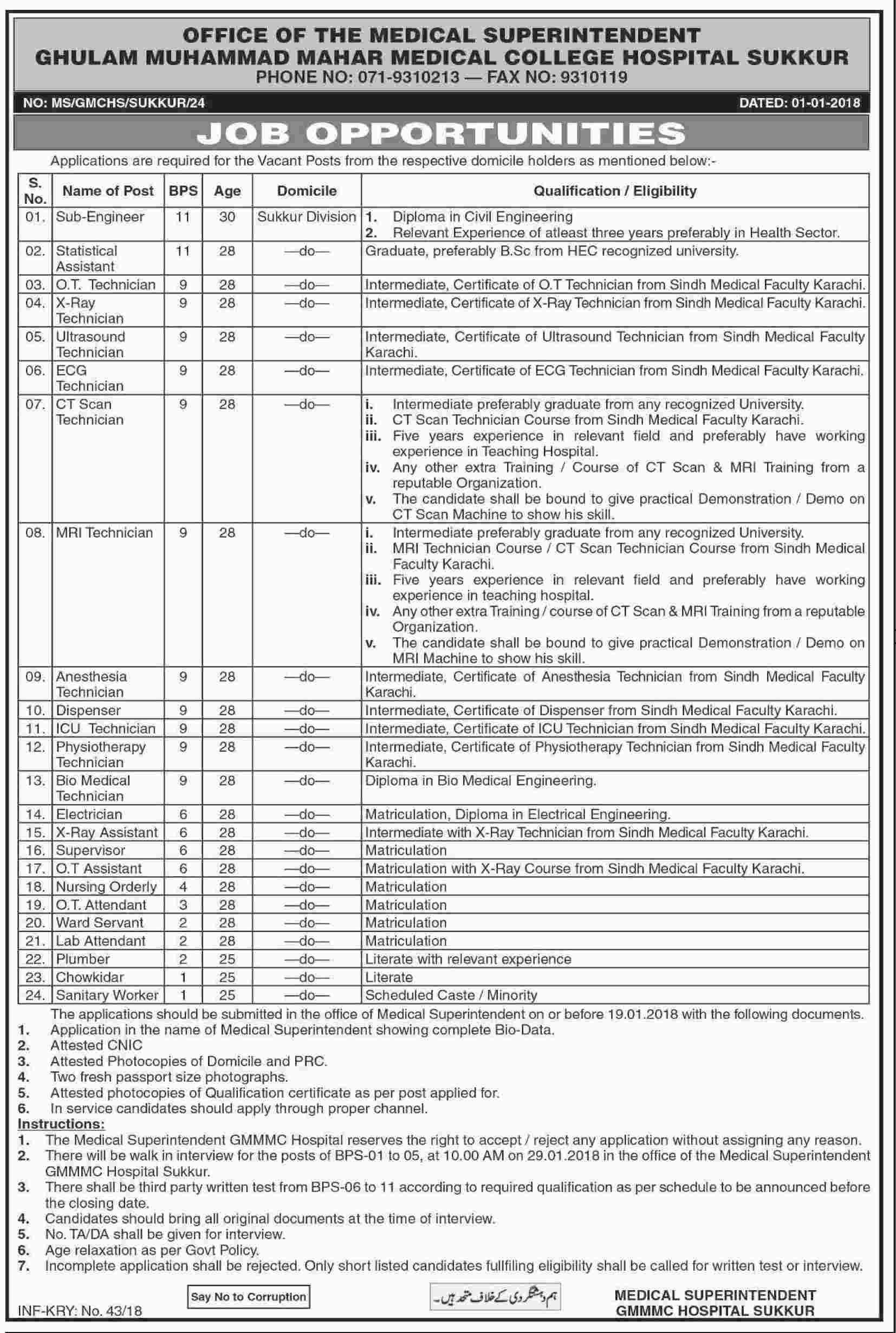 Jobs in Mahar Medical College Hospital 05 Jan 2018