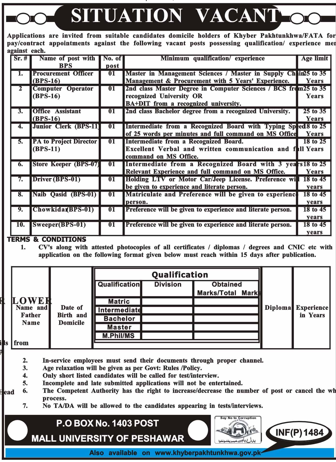 Jobs in Mall University of Peshawar 26 March 2018