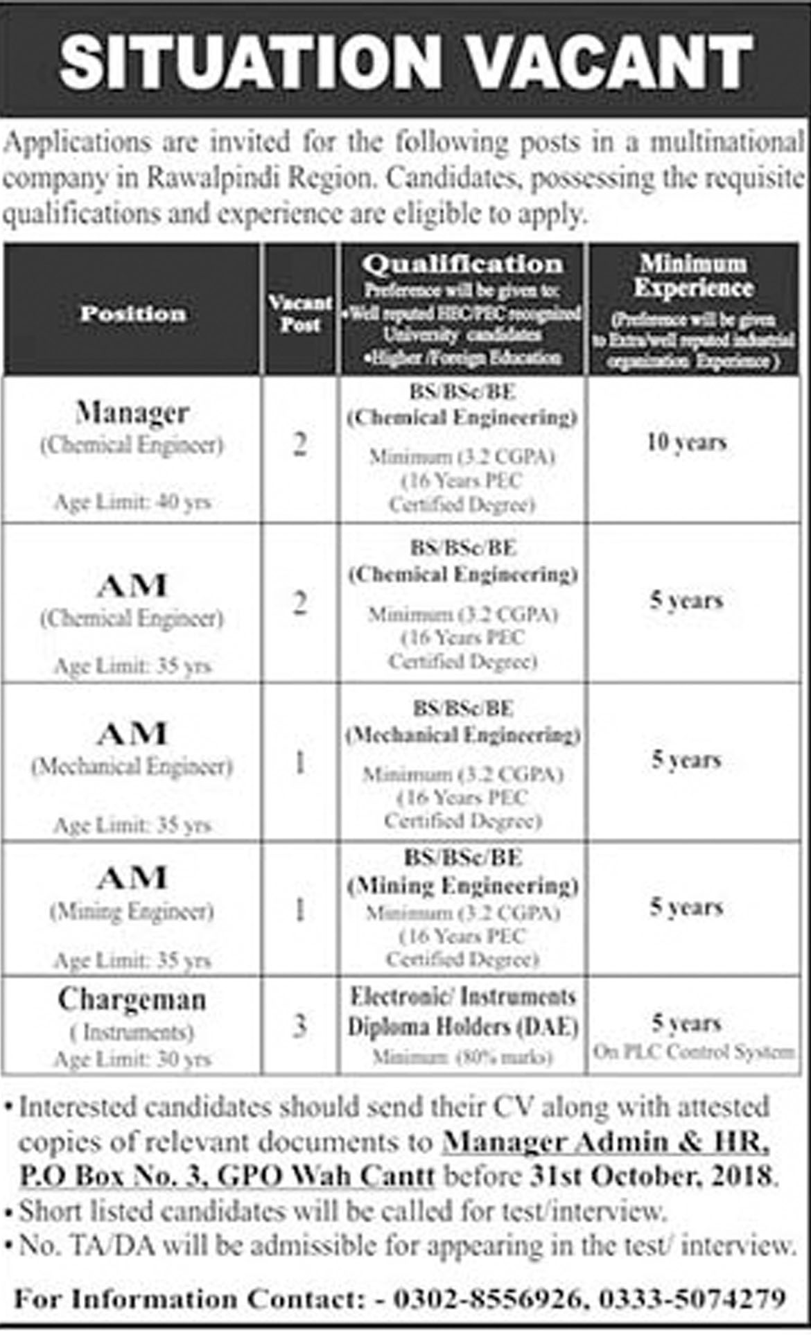 Jobs In Manager And Chargman Jobs In Lahore 08 Oct 2018