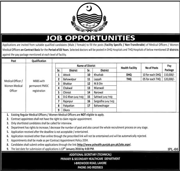 Jobs In Medical Department 04 Jan 2018