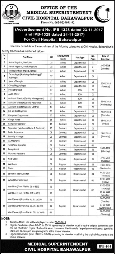 Jobs In Medical Superintendent Civil Hospital 01 Feb 2018