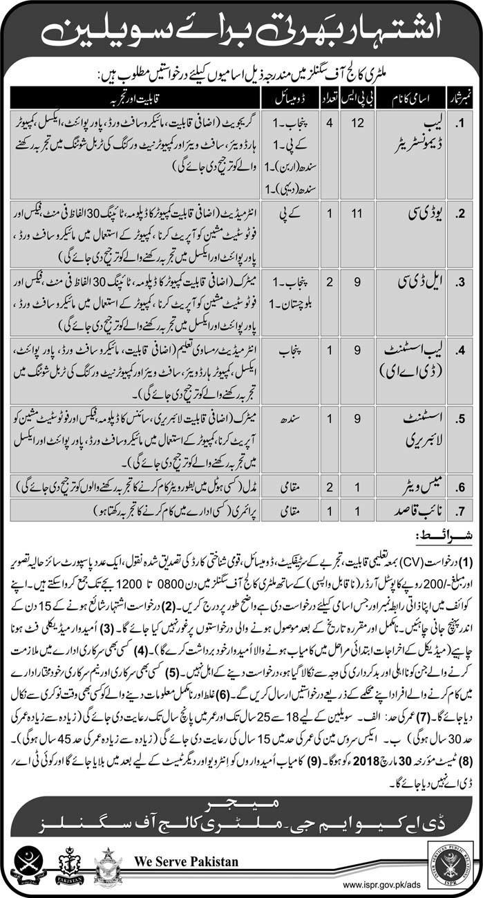 Jobs In Military College Of Signals 15 Mar 2018