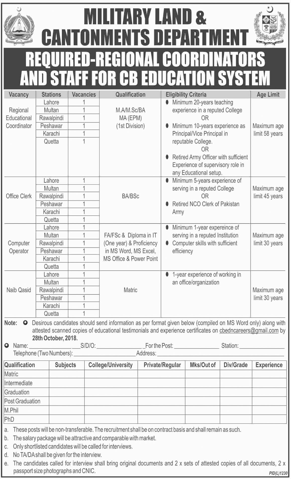 Jobs In Military Lands And Cantonments Department 23 Oct 2018
