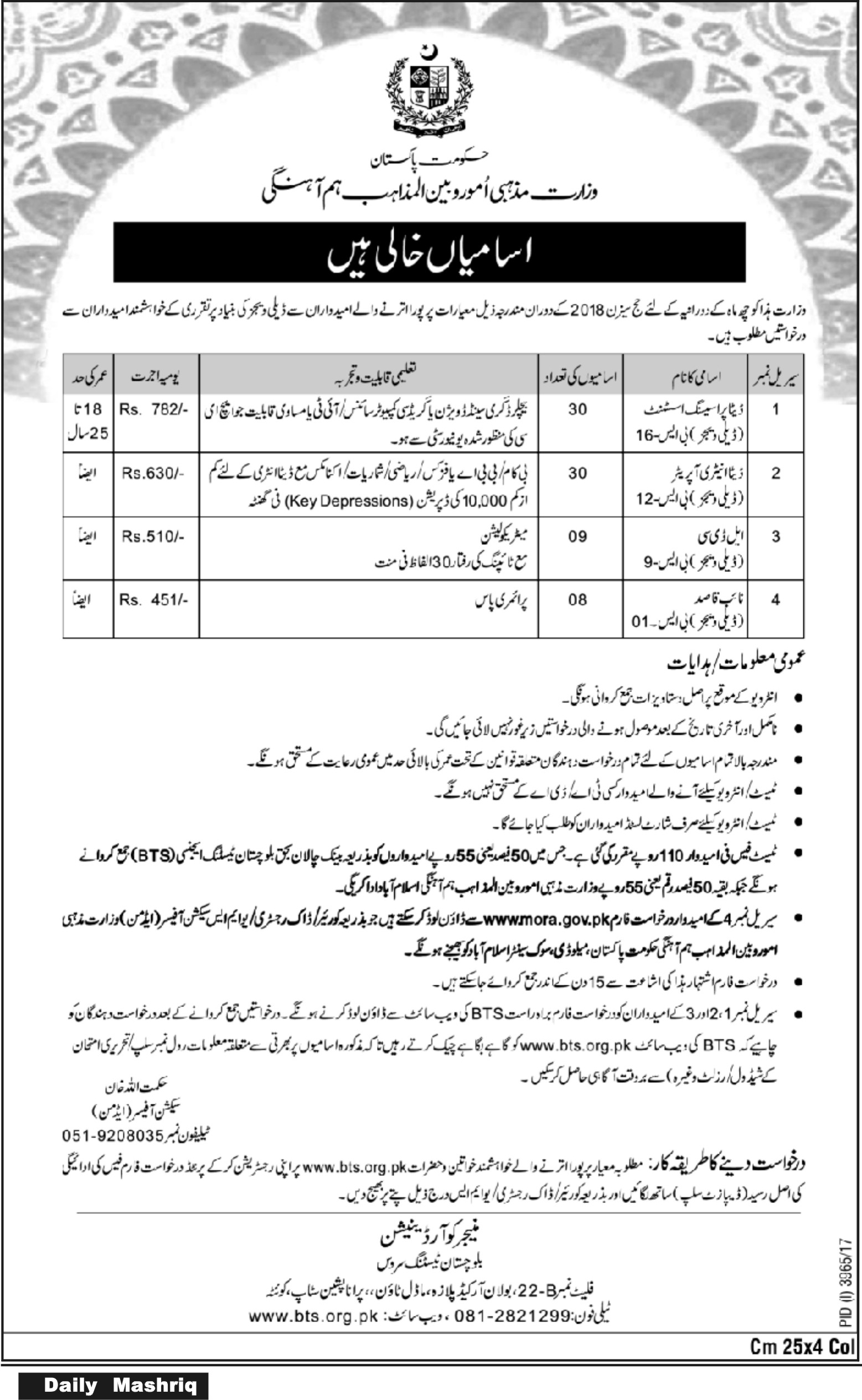 Jobs In Ministry Of Religious Affair Govt Of Pakistan 25 Jan 2018