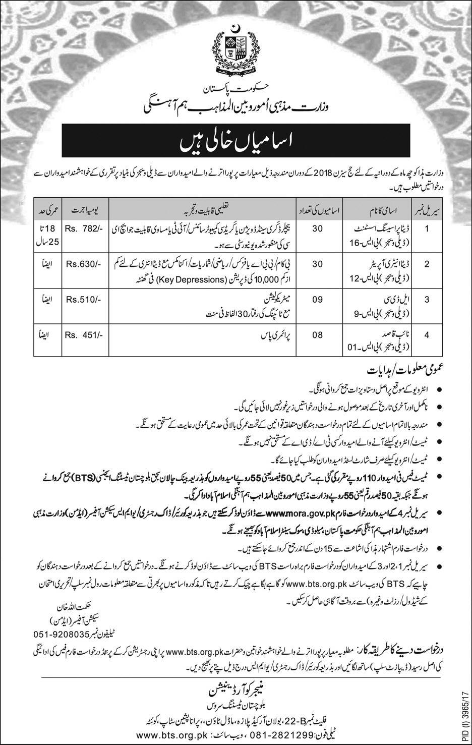 Jobs in Ministry Of Religious Affair Govt Of The Pakistan 25 Jan 2018