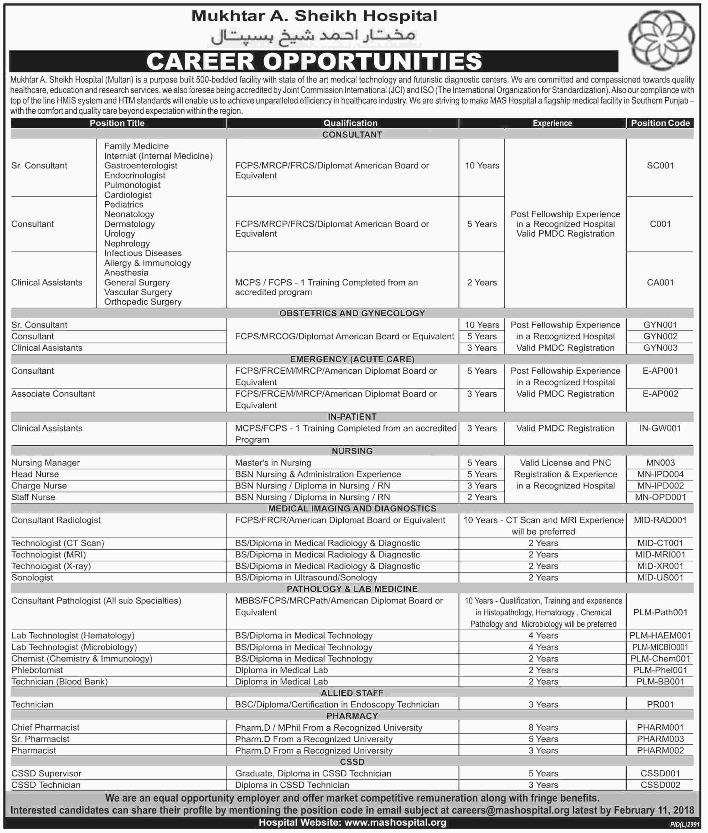 Jobs In Mukhtar Ahmad Sheikh Hospital 29 Jan 2018