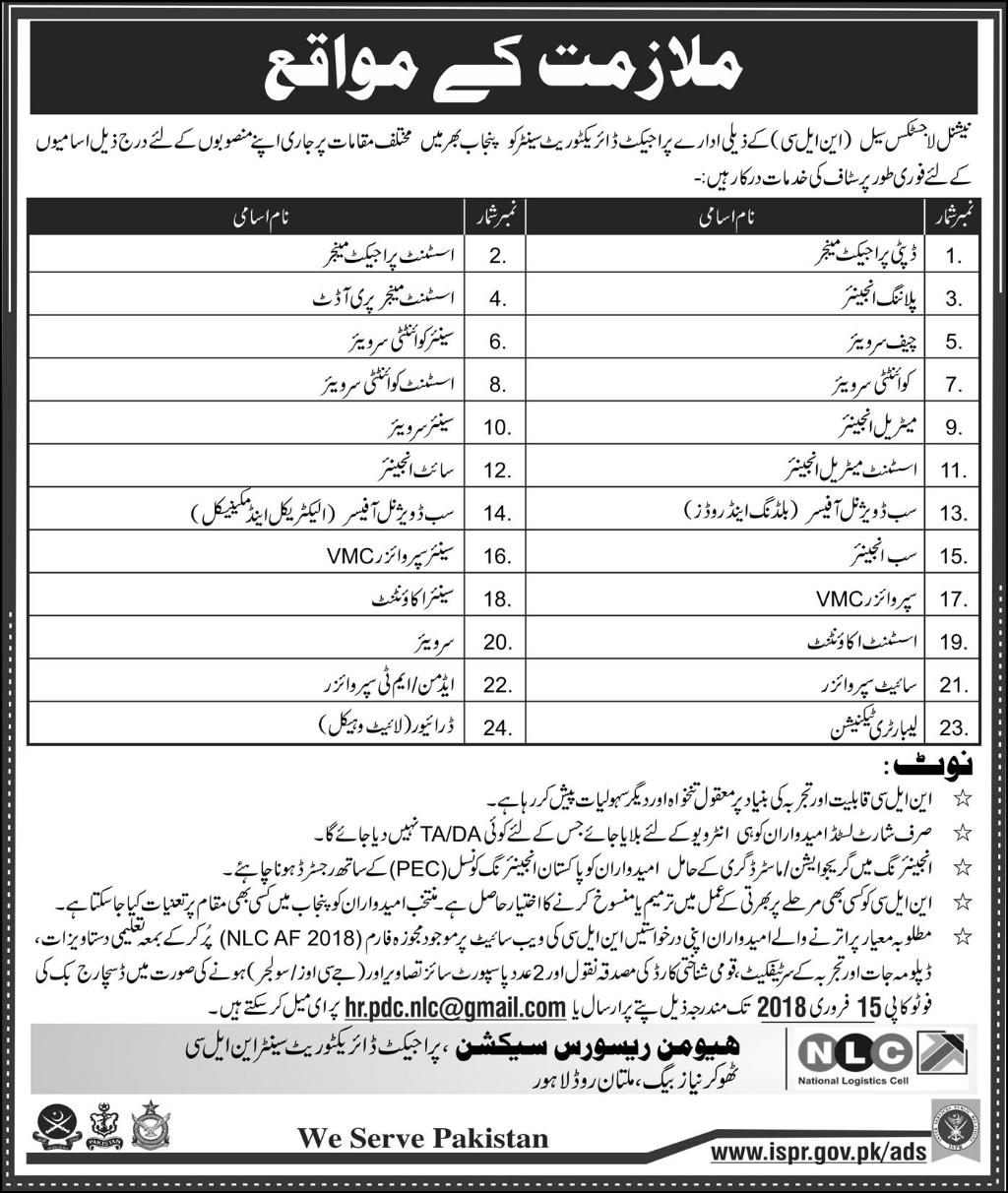 Jobs In National Logistic Cell 27 Jan 2018