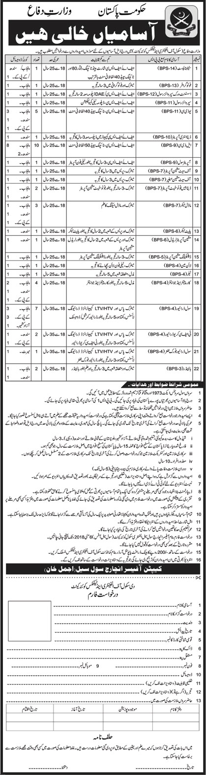 Jobs in Pak Army School in Quetta Cantt 22 April 2018