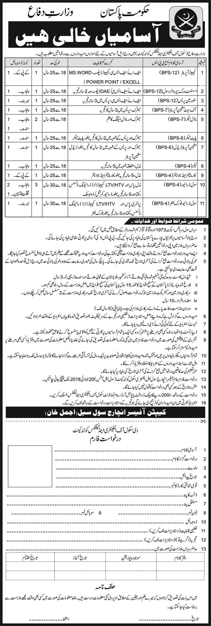 Jobs in Pak Army School of Quetta Cantt 2018