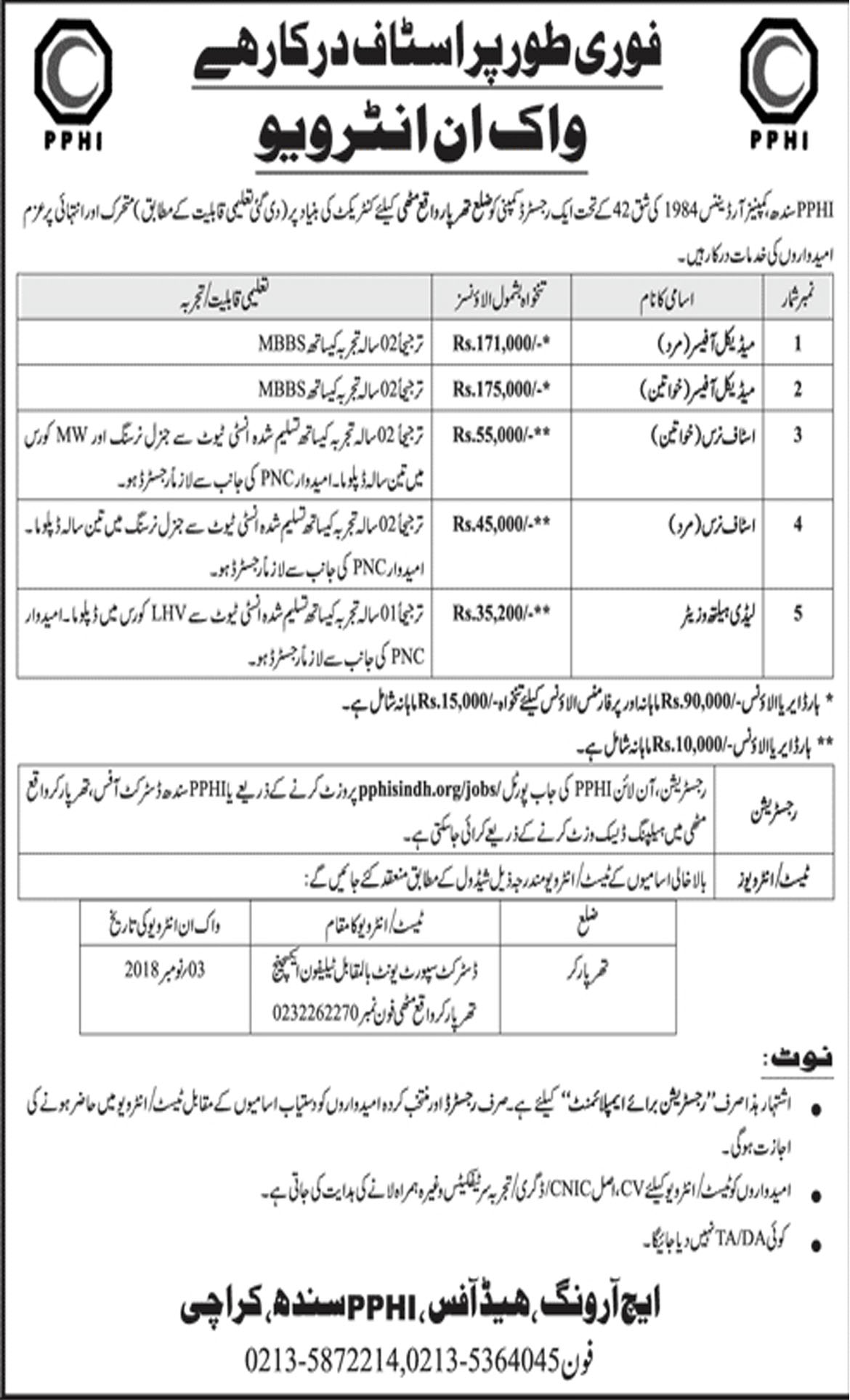 Jobs In Peoples Primary Healthcare Initiative Sindh PPHI 29 Oct 2018