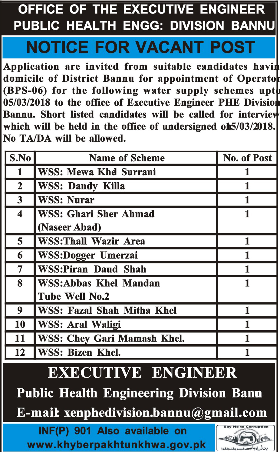 Jobs In Public Health Engineering Division Bannu 23 Feb 2018