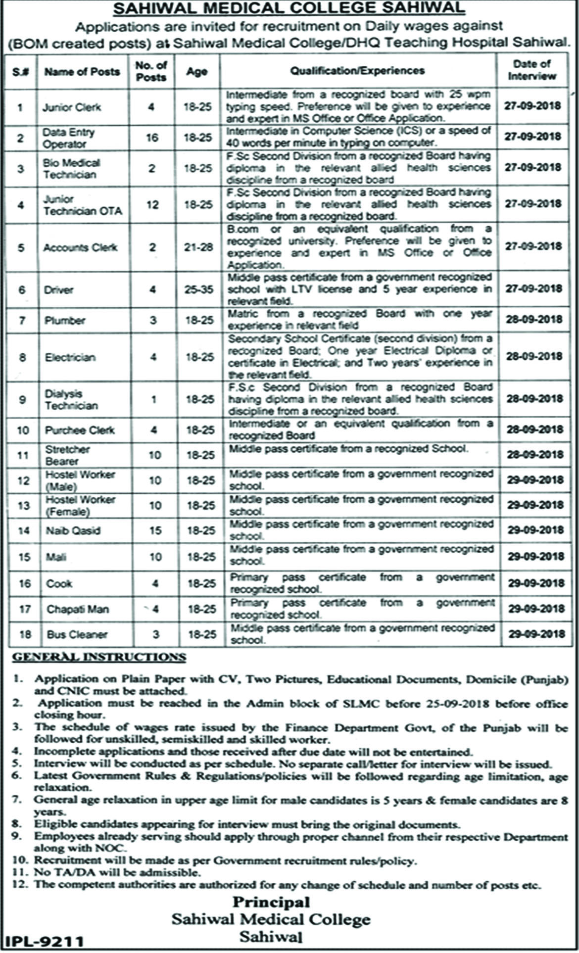 Jobs In Sahiwal Medical College 14 Sep 2018