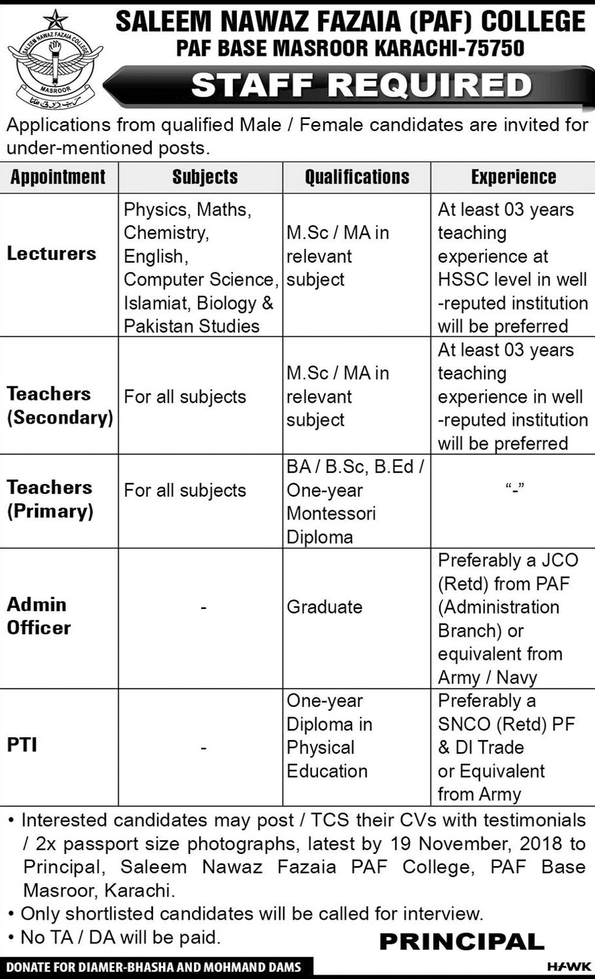 Jobs In Saleem Nawaz Fazaia College 12 Nov 2018