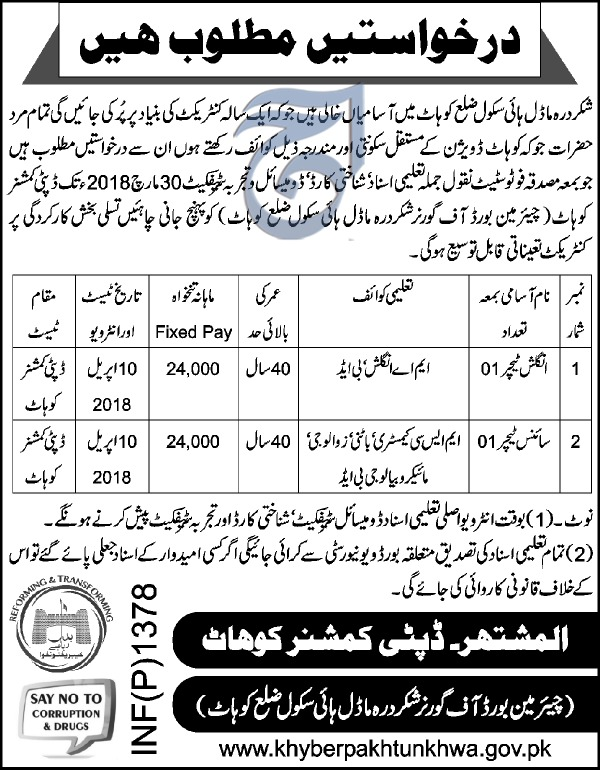 Jobs In Shakkar Dara Model High School District Kohat 24 Mar 2018