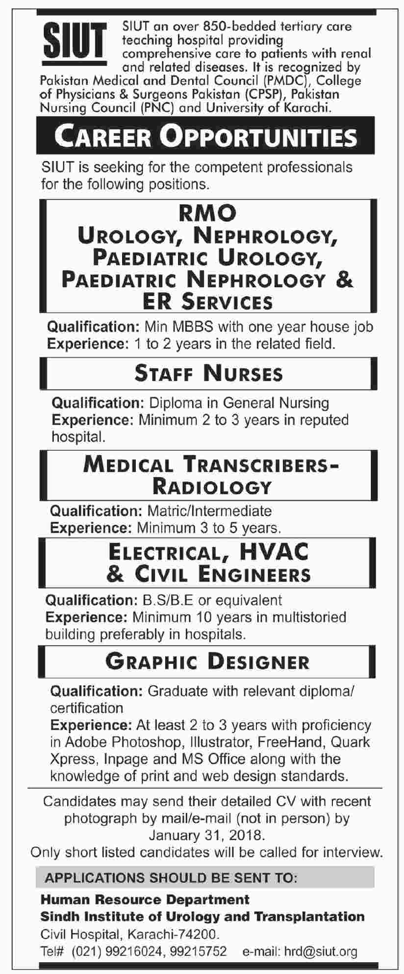 Jobs In Sindh Institute Of Urology And Transplantation 22 Jan 2018