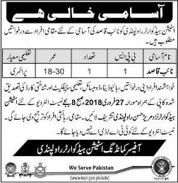 Jobs In Station Head Quarter Rawalpindi 10 Feb 2018
