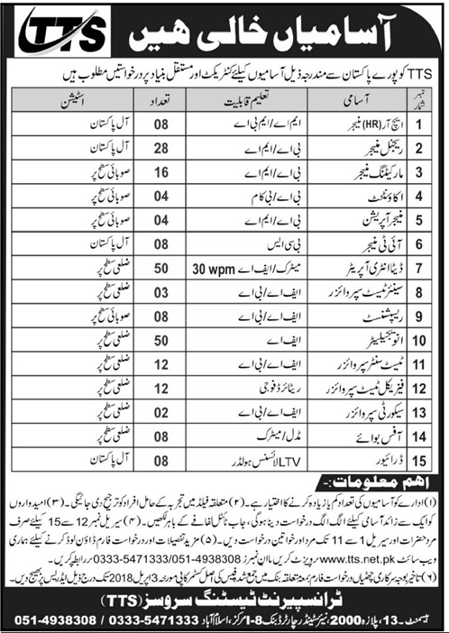 Jobs In Transparent Testing Services 25 Mar 2018