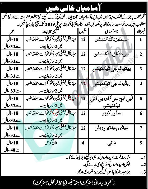 Khyber Pakhtunkhwa Health Department Offering Jobs