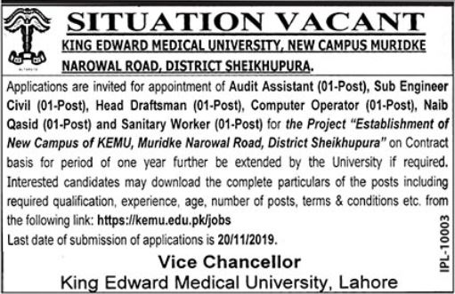 King Edward Medical University Offering Jobs In Lahore