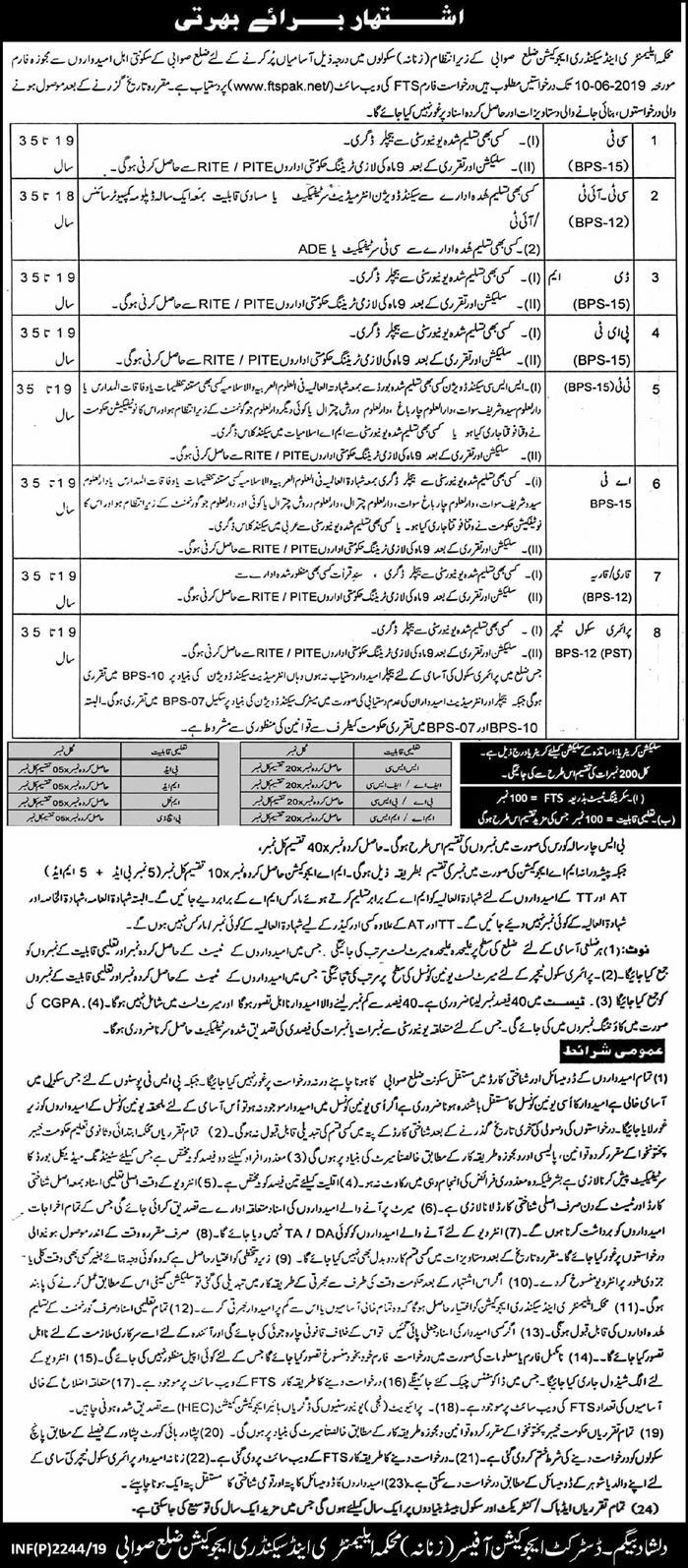 Latest NTS jobs In Swabi 2019