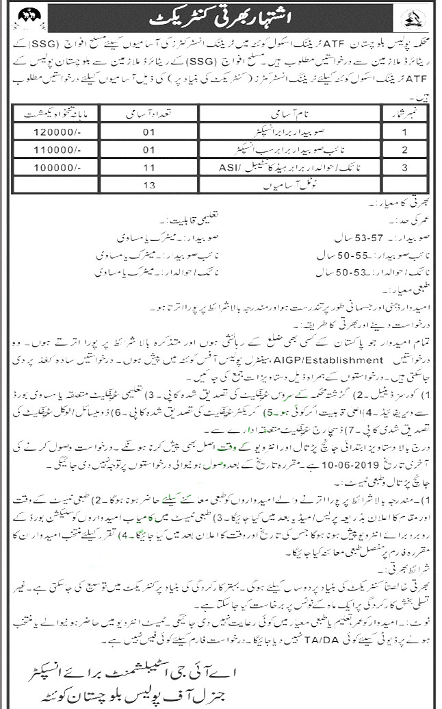 Latest Police Departments Jobs In Quetta 2019