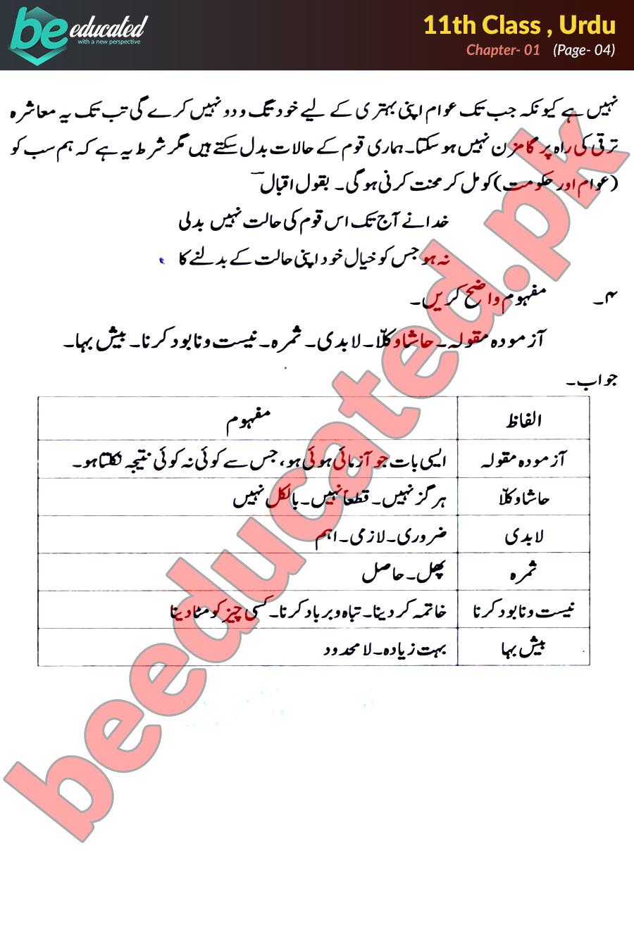Chapter 1 Urdu FSc Part 1 Notes - Inter Part 1 Notes
