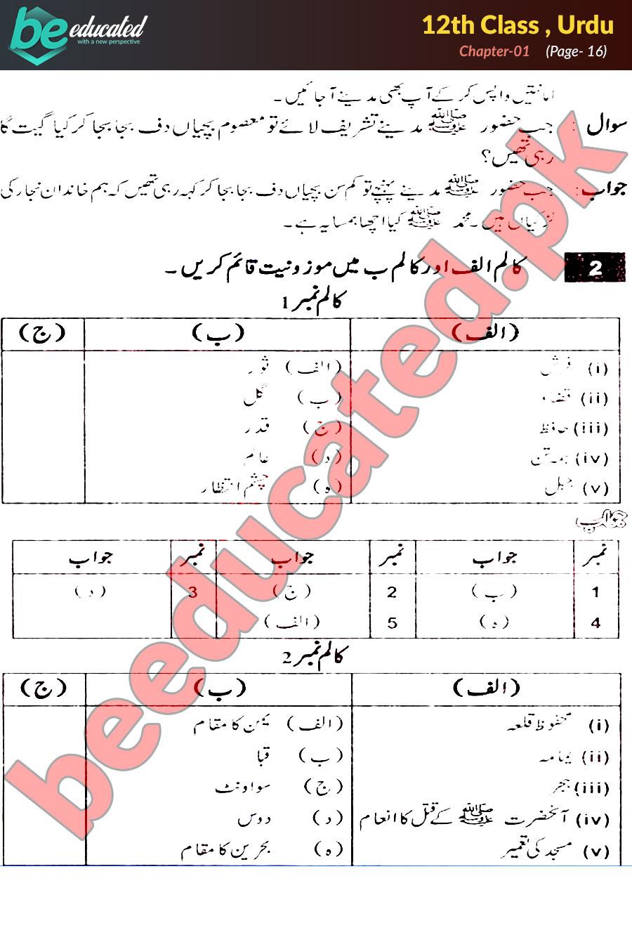 Chapter 1 Urdu FSc Part 2 Notes - Inter Part 2 Notes