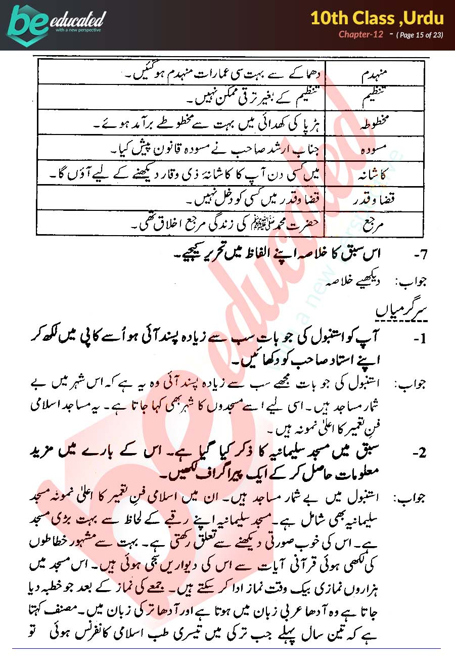 Chapter 12 Urdu 10th Class Notes - Matric Part 2 Notes