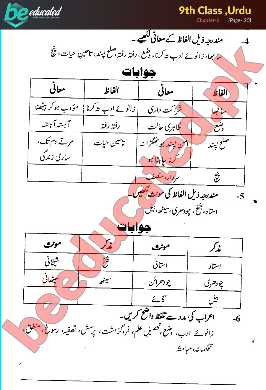 Chapter 6 Urdu 9th Class Notes - Matric Part 1 Notes