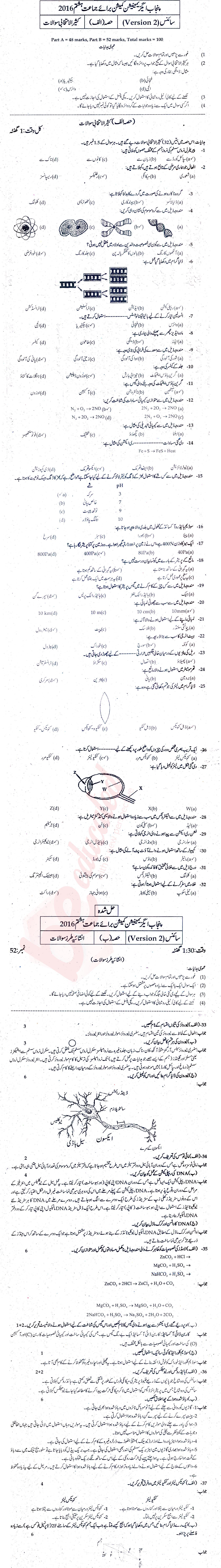 8th Class Past papers